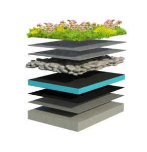 Three dimensional profile of a LiteN'Less Classic II pre-vegetated green roof assembly on a protected membrane roof system.